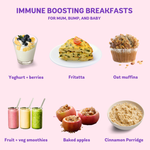 immune boosting breakfasts